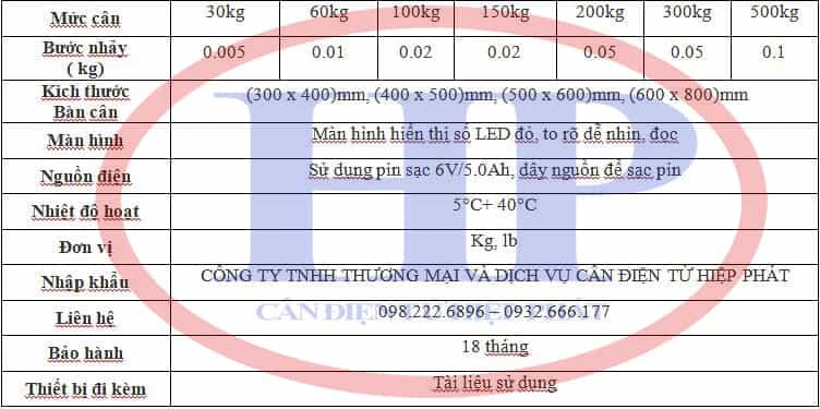 thong-so-can-ban-dien-tu-jwi-3100